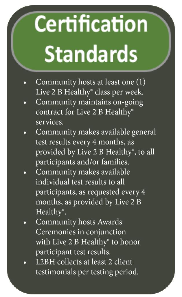1.0Cert standards